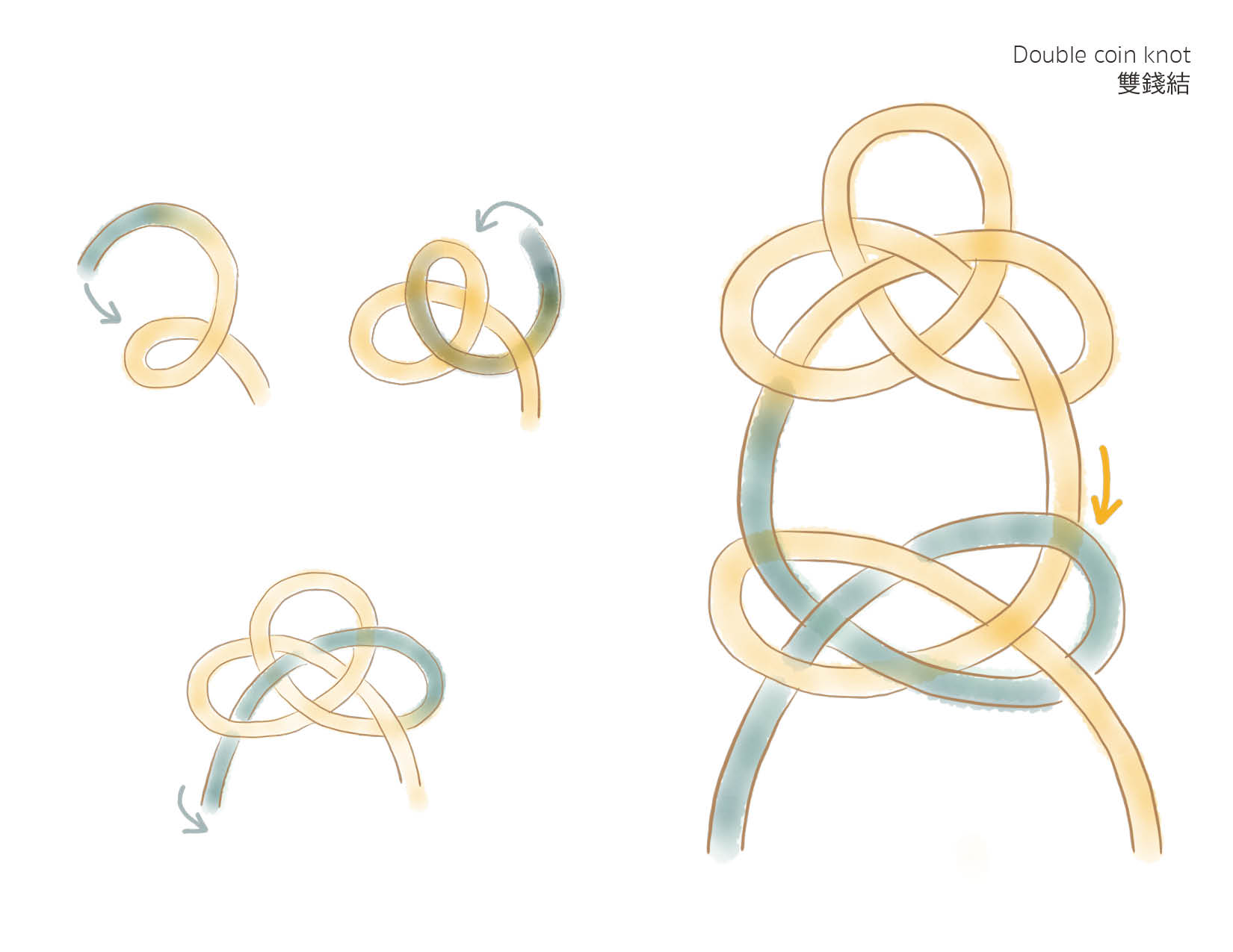 cable knots booklet (2017) Annie Onyi Cheung